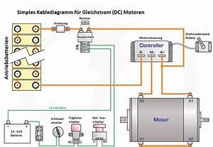 Motoren Für Elektroautos : kabeldiagram f r gleichstrom motoren ~ Kayakingforconservation.com Haus und Dekorationen