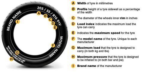Truck Tyres 4 Sale@ Very Good Prices