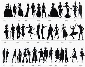 The fashion evolution #mylittlegeneralstore | Glossary ...