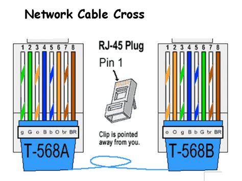 rj pinout electronics   ethernet wiring pc