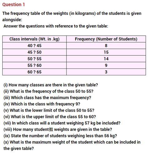 cbse 5th standard maths worksheets cbse 3rd standard