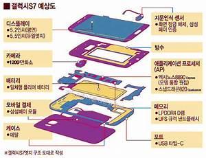Samsung Galaxy S7 Specs  Diagram  U0026 Release Date Leaked