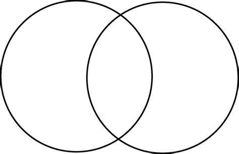 venn diagram generator  images venn diagram