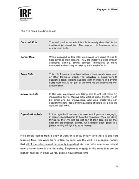 Employee Engagement Resume by Engaged In What So What A Based Perspective For The Future O