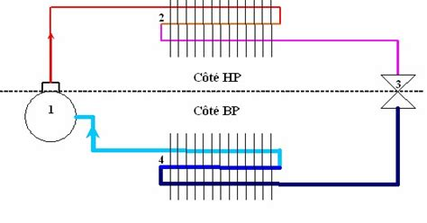 schema electrique chambre froide schema electrique chambre froide genie electronique schema