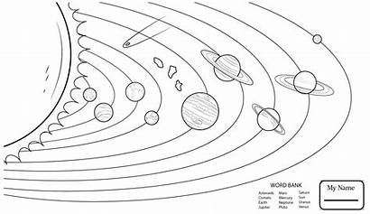 Coloring Solar Printable System Pages Eclipse Lunar