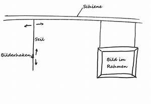 Bilder Aufhängen Schiene : gute tipps bilder aufh ngen bild und rahmenblog von alutech ~ Markanthonyermac.com Haus und Dekorationen