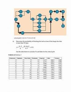 Engineering Design Process 3rd Edition Haik Solutions Manual