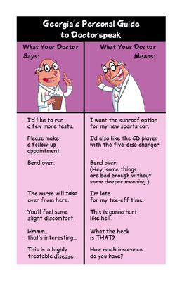 understand  doctor greeting card