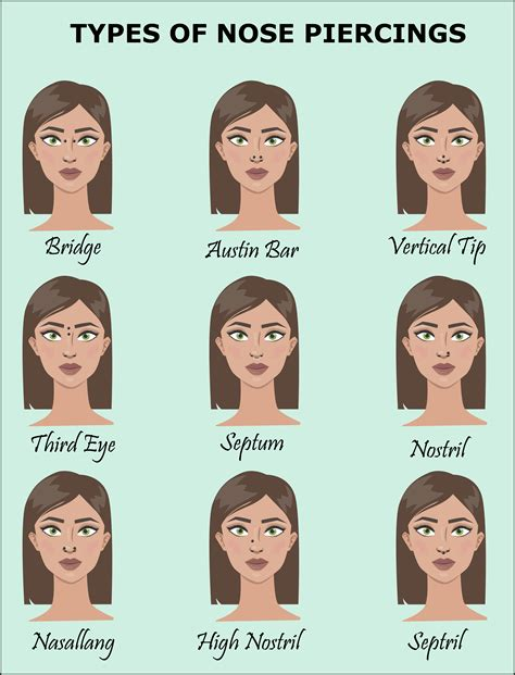How to Choose a Nose Ring