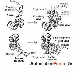 Manifold Valve Mounting Techniques