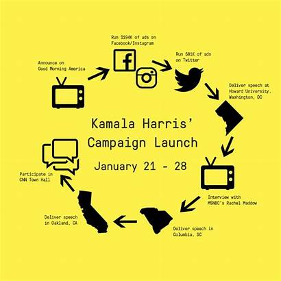 Campaign Modern Acronym Kamala
