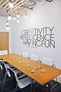 Best ideas about office wall art on