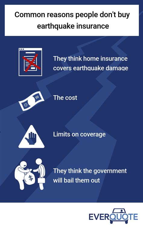 Earthquakes are a reality in california. Earthquake Insurance: What to Look For