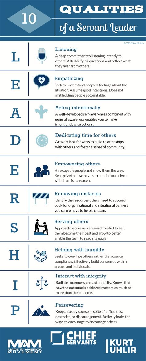 qualities   servant leader infographic
