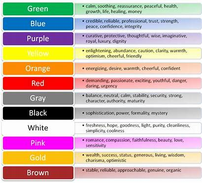 Mood Colours Meaning Ring Meanings Colors Chart