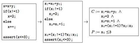 bitcoin calculator formula bitcoin formula difficulty bitcoin machine winnipeg