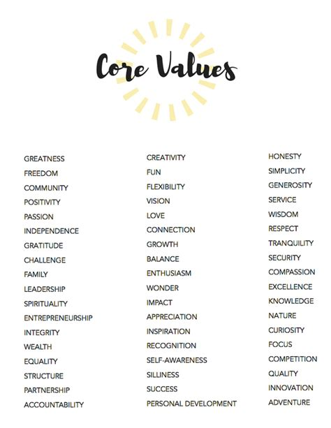10 Core Values Pictures To Pin On Pinterest  Pinsdaddy. New York Times Newspaper Template. Contract Tracking Spreadsheet Template. Sap Fico Consultant Resumes Template. Office Stationery Design Templates. Wedding Drink Menu Template. Printable Lesson Plan Templates. Supplement Facts Label Template. Schedule Maker Template