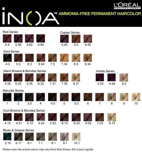 loreal majirel hair color chart  amazing hair coloring