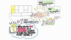 Business Model Canvas Key Partners - How to Build a ...