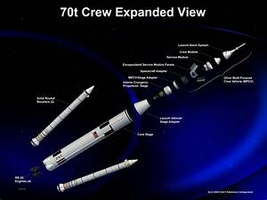 NASA's Space Launch System Passes Review, Moving to ...