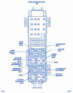 Jeep Wrangler 2005 Fuse Box  Block Circuit Breaker Diagram