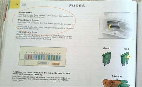 Citroen C3 Fuse Box Layout by Finding A Citroen C3 Fuse Rhubarb And Reason