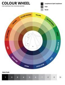 free printable color wheel value scale art tutorials techniques and tips art diy