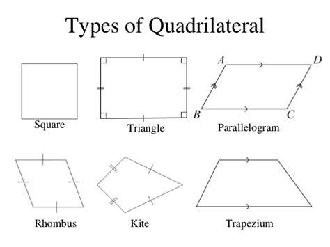 maths quadrilateral