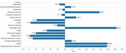Bar Center Chart Gantt Line Moving Tableau