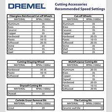 Metal Cutting  High Or Low Speed For Dremel Cutoff Wheels?  Home Improvement Stack Exchange