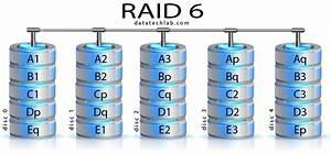 Raid 6 Berechnen : raid 6 data recovery services datatech labs ~ Themetempest.com Abrechnung