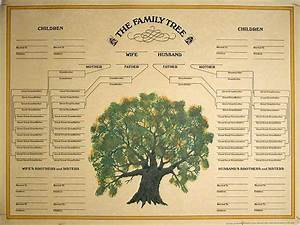 ancestry book templates - intoduction to dna clan henderson society
