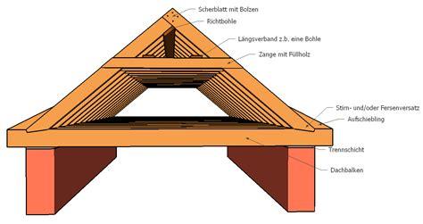 Risse Im Dachbalken by Dach Balken