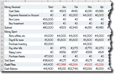 bookkeeping templates cashflows a simple cash flow spreadsheet anybody can use planning
