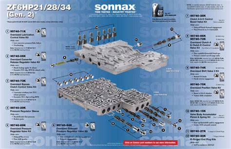 6r140 Transmission Wiring Diagram by Valve Layouts Sonnax