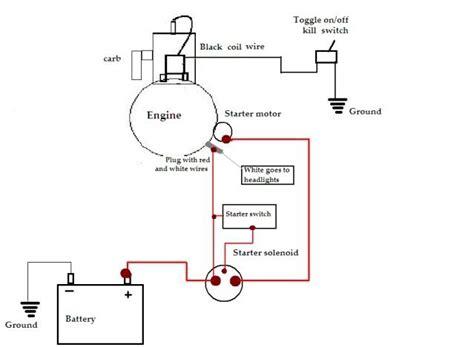 Basic Engine Wiring Diagram by Wiring Diaghrams Briggs Engine Wiring Diagram Shop