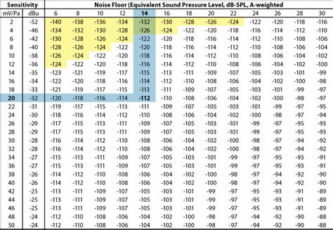 6 Best Images Of Estimated 1 Rep Max Chart  1 Rep Max