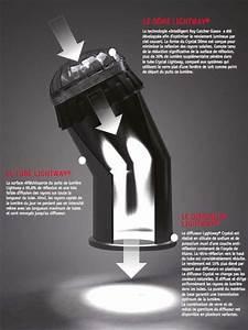 Puit De Lumière Toit Plat : amener lumiere piece sombre maison design ~ Dailycaller-alerts.com Idées de Décoration