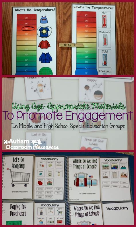 promoting engagement  age  materials
