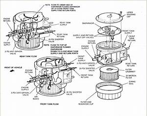 1988 F150  There Is A Fuel Filter  Fuel Pump  Gas Flow