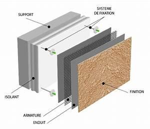 Materiaux Pour Isolation Exterieur : notre savoir faire l 39 isolation thermique par l 39 ext rieur ~ Dailycaller-alerts.com Idées de Décoration