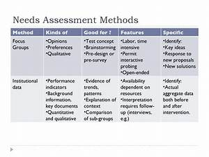 needs assessment and program planning With needs assessment proposal template
