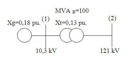 c 225 lculo de cortocircuitos en los sistemas el 233 ctricos de potencia p 225 2 monografias