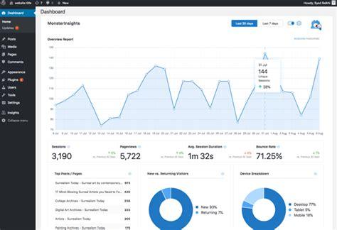 Google Analytics Dashboard For Wordpress By Monsterinsights