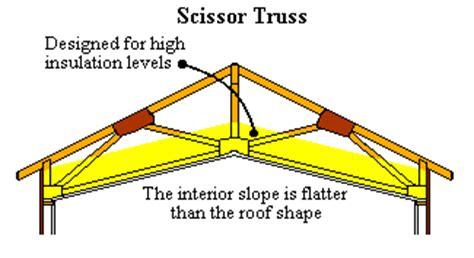 raised heel trusses make better enclosures greenbuildingadvisor