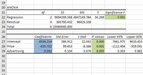 regression  excel easy excel tutorial