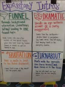 Expository Writing Middle School