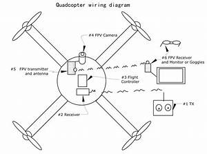 Circuit Diagram Quadcopter