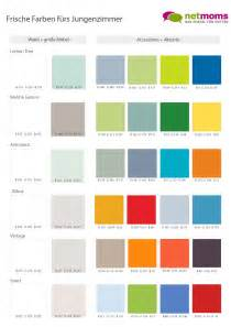 kinderzimmer farben ideen mdchen farben im kinderzimmer schön kombinieren netmoms de